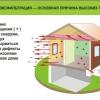 Особливості утеплення дерев'яного стелі