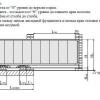 Відкатні ворота: схема установки зсувних воріт