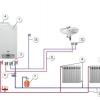 Опалення за допомогою газового котла: принцип роботи