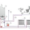 Підключення двоконтурного газового котла
