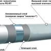Поліетиленові труби (пнд): типи з'єднань та особливості монтажу