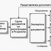 Поняття і види правовстановлюючих документів