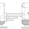 Правила та рекомендації щодо інсталяції душових кабін