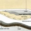 Правильна заливка підлоги бетоном
