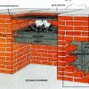 Правильне будівництво мангала з цегли