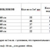 Переваги та недоліки пінобетону