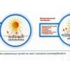 Застосування монолітного полікарбонату і його властивості