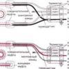 Застосування кабелю для обігріву водостоків і покрівлі