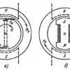 Принцип дії синхронних і асинхронних електродвигунів