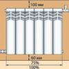 Принципова схема однотрубної системи опалення