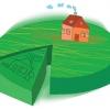 Приватизація землі в гск