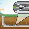 Пробивання і прочищення каналізації