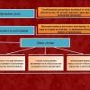 Процедура і основні наслідки прощення боргу