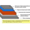Процес гідроізоляції плоского даху