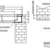 Розміри отвору для установки вхідних металевих дверей