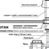 Проектування і монтаж димоходу для опалювального котла