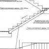Проектування сходів