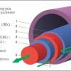 Прокладка проводів і кабелю в сталевих трубах