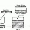 Пропорції для замішування бетонного розчину в кілограмах і відрах