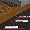 Розрахунок плитного фундаменту: скільки потрібно матеріалів?