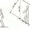 Розрахунок розмірів гвинтових сходів