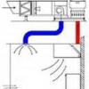 Розрахунок витяжної вентиляції