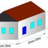 Розрахунок облицювальної цегли (таблиця)