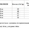 Розміри і властивості пінобетонних блоків