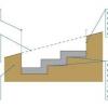 Рекомендації по влаштуванню фундаменту на схилі