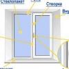 Рекомендації по вибору пластикових вікон