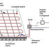 Керівництво з укладання електричної теплої підлоги