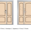 Правильна установка міжкімнатних двостулкових дверей