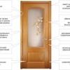 Самостійна заміна скла в міжкімнатних дверей