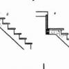 Самостійне виготовлення бетонних сходів