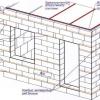 Самостійне будівництво будинку з блоків