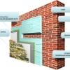 Самостійне утеплення цегляного будинку зовні різними методами
