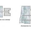 Самостійний монтаж пластикового вікна на анкерні пластини