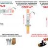 Кульовий кран: заміна старого вироби і установка нового