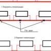 """Схема опалення приватного будинку по системі """"ленінградка"""""""