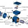 Схема керування асинхронним електродвигуном