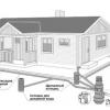 Схеми каналізаційної системи в приватному будинку