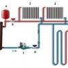 Система опалення з поліпропіленових труб
