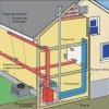 Системи повітряного опалення - ефективно, легко в монтажі та експлуатації