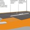 Дотримання зазору між плитками при укладанні