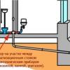 Сода і оцет - універсальний засіб прочищення труб