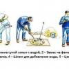 Співвідношення компонентів для приготування бетону