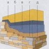 Поради з будівництва заміських будинків з газобетону