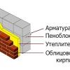 Способи армування стін з піноблоків