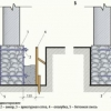 Способи реконструкції фундаментів будівель