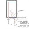 Способи злити воду з водонагрівача